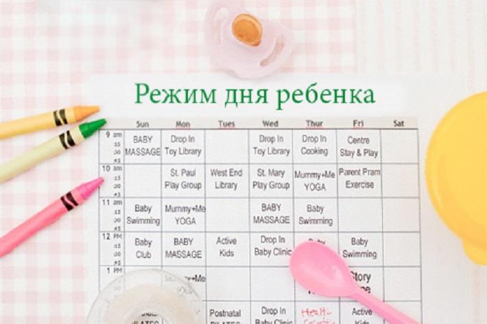 режим дня ребенка до года в таблице